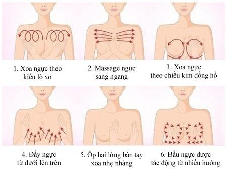 cách mat xa ngực