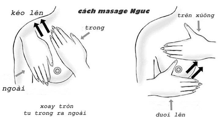 nguc-lep-phai-lam-sao-tu-van-tu-chuyen-gia-3